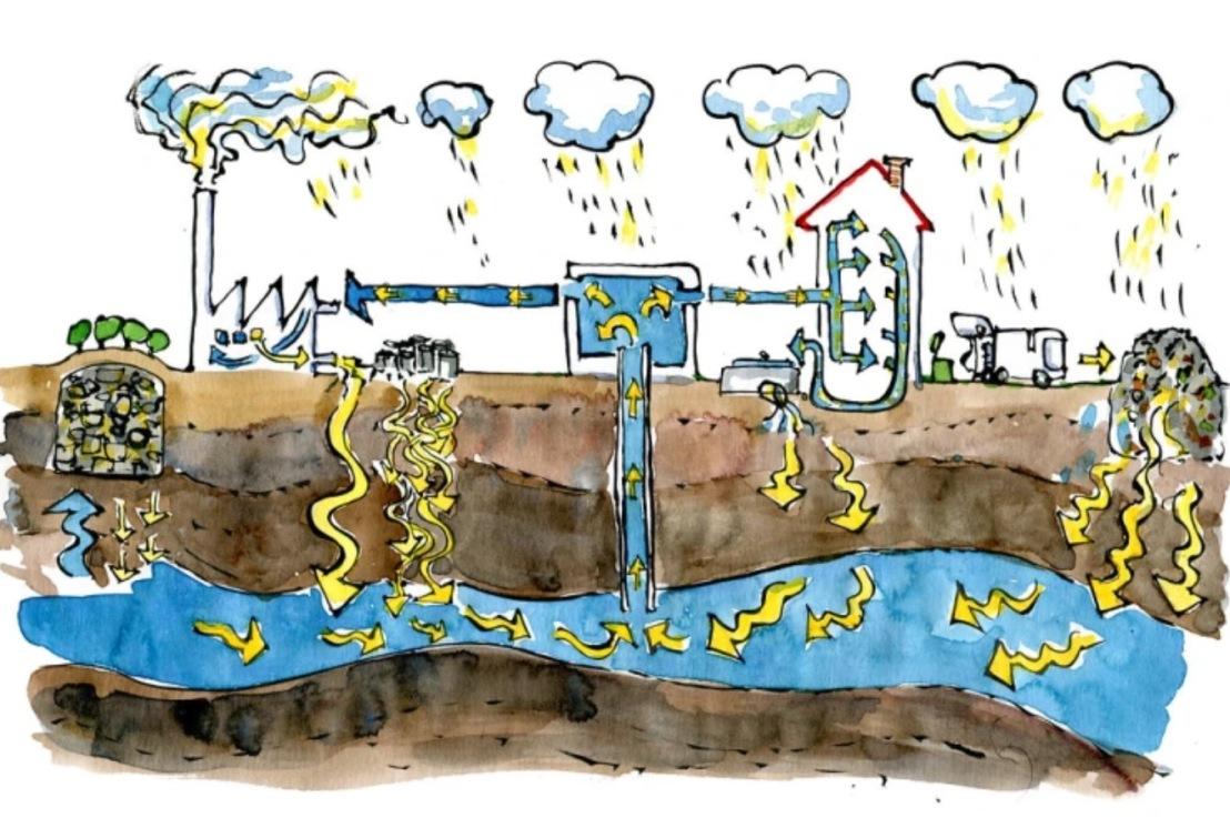 5 Waste Water Treatment Ideas to SaveNature